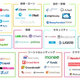 FinTech(フィンテック)企業カオスマップ2019年最新版を無料公開!の画像