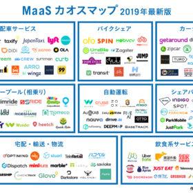 【Mellow】「世界のMaaS企業」カオスマップ 2019年度版を日本初公開の画像