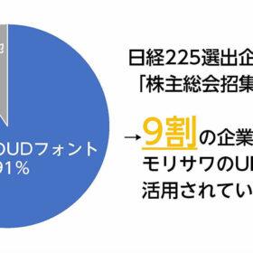 モリサワのUDフォントが日経225選出企業の9割でIR資料に活用の画像